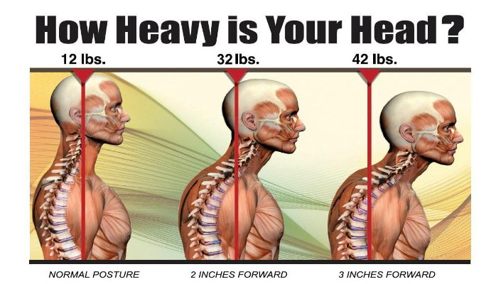 forward head posture, get help at Family First Chiropractic in Dripping Springs, TX.